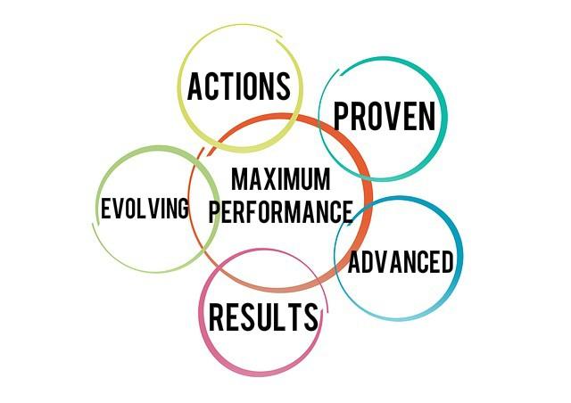 maximum performance coaching